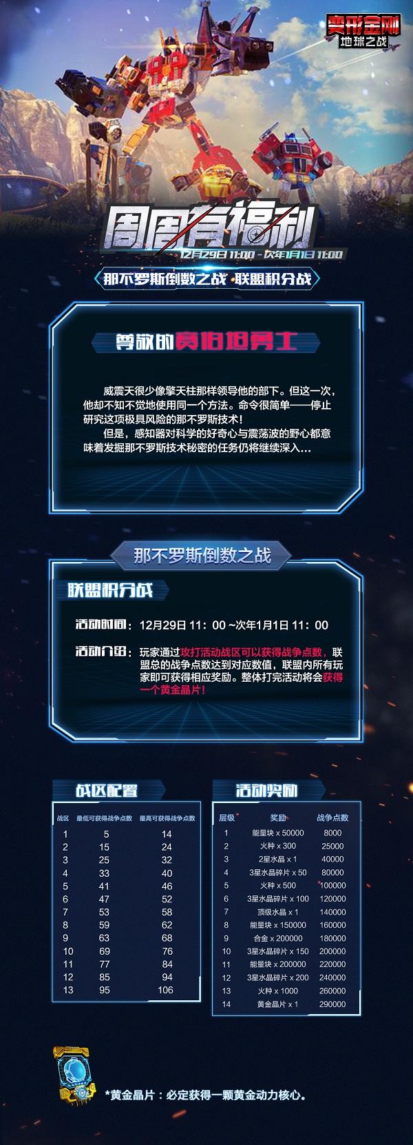 孩之宝官网_那不罗斯倒数之战 iOS活动介绍_变形金刚地球之战